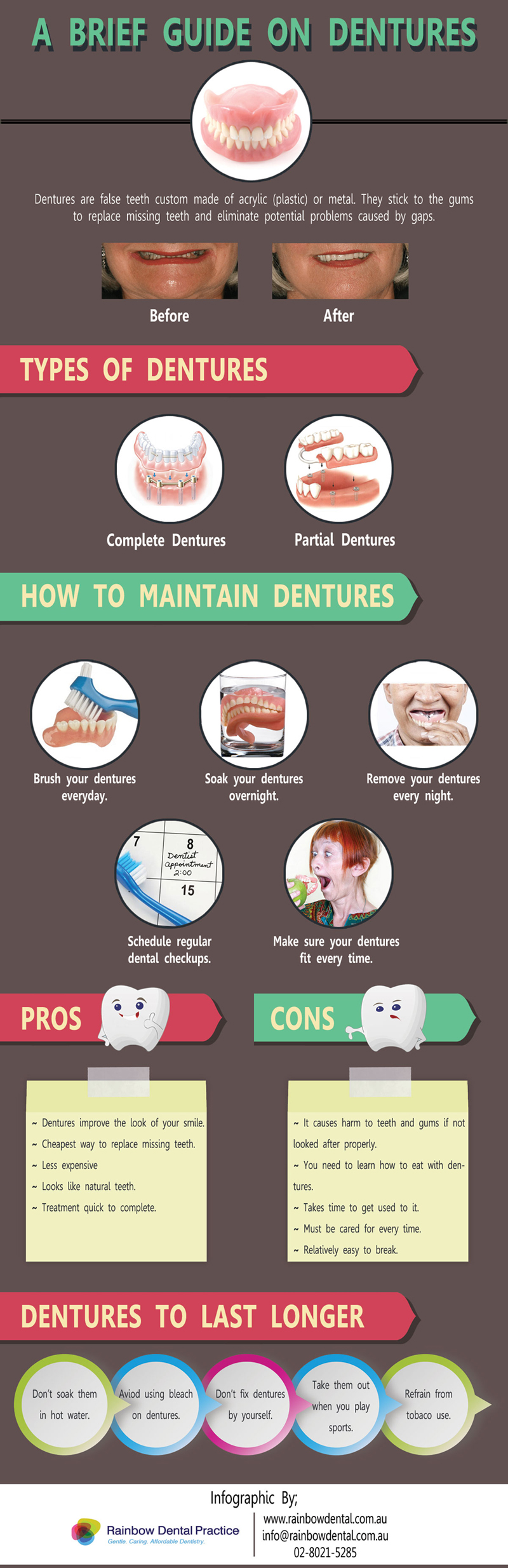 brief-guide-dentures