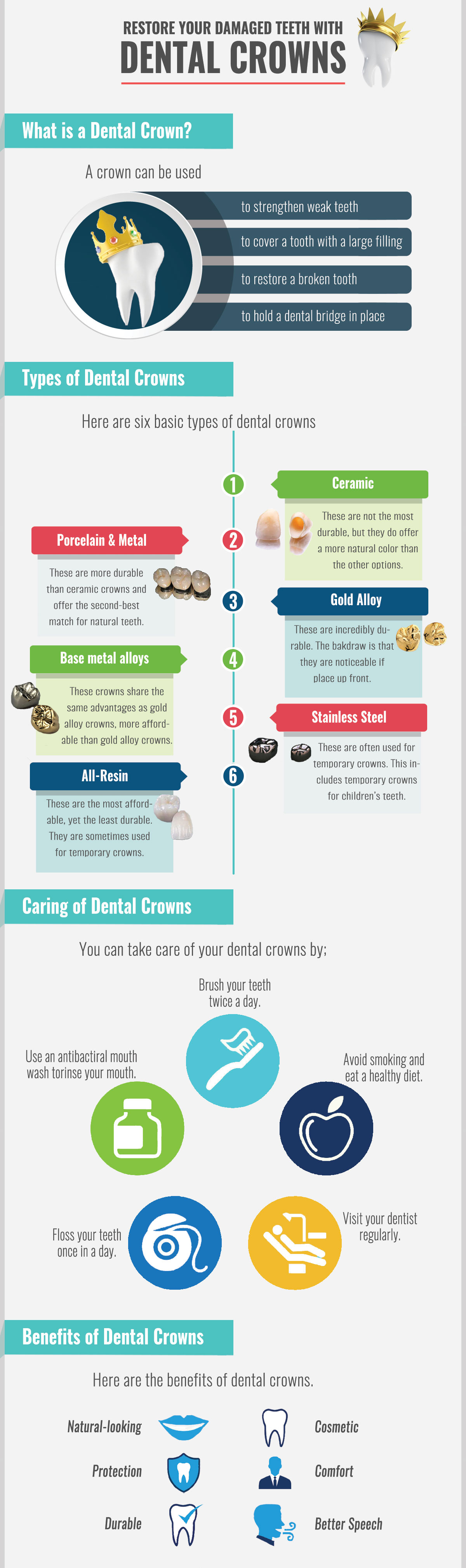 Restore Your Damaged Teeth With Dental Crowns-infographic